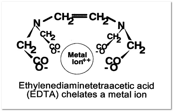 EDTA as chelating agents