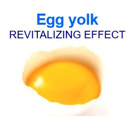 Egg yolks from chicken
