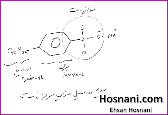 Sodium dodecylbenzenesulfonates are organic compounds with the formula C12H25C6H4SO3Na.