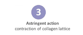 astringent action