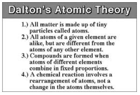 dalton atomic theory