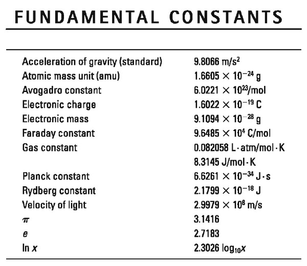 fundamental constants