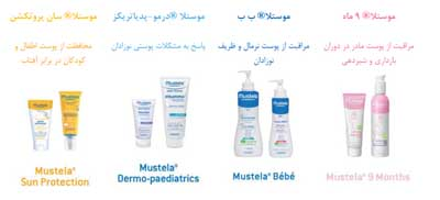 mustela groups