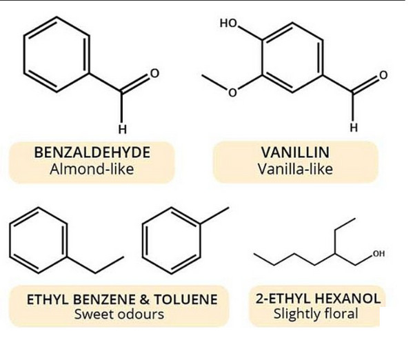 perfume ingredients benzaldehyde vanilin