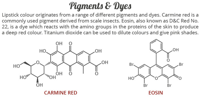 pigments and dyes in lipstick
