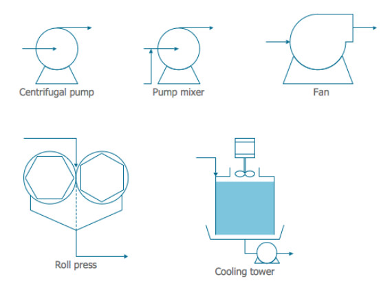 process flow diagram (PFD) centrifugal pump fan mixer