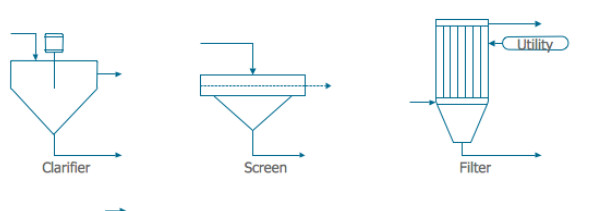 process flow diagram (PFD) clarifier screen filter