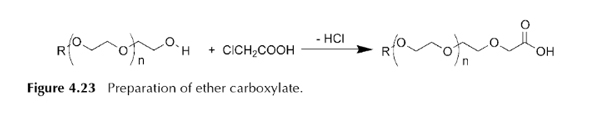 surfactants carboxylates ethoxy og