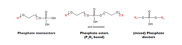 surfactants phosphate esters og