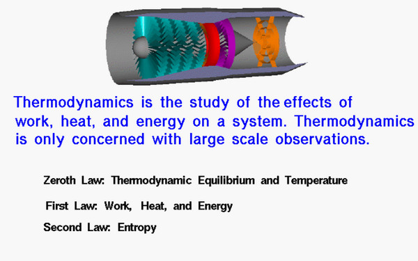 thermodynamics definition the branch of physical science that deals with the relations between heat and other forms of energy