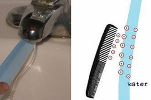 water comb test