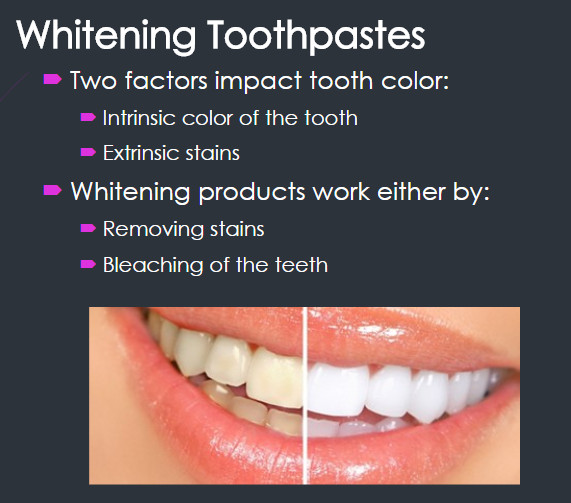whitening toothpaste impacting factors
