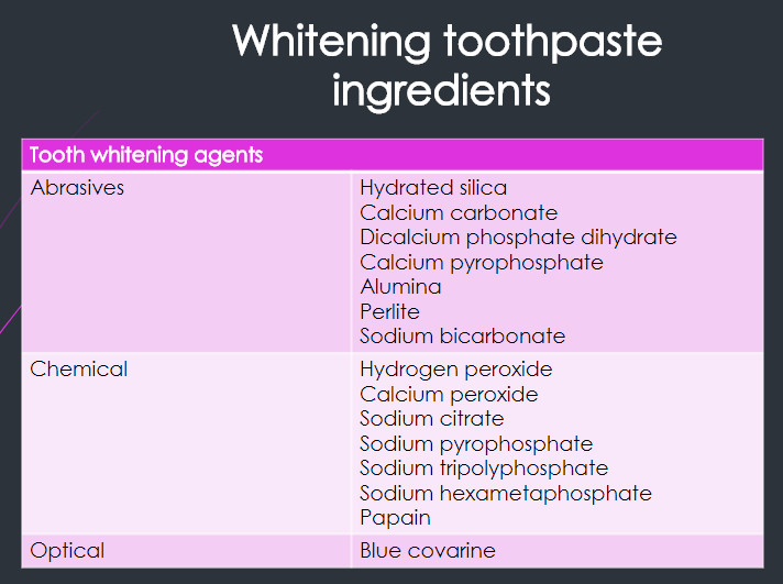 whitening toothpaste ingredients